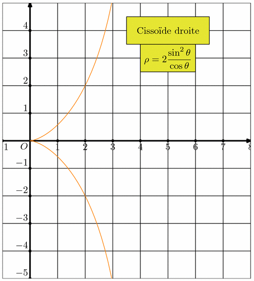 courbes001.mp (figure 10)