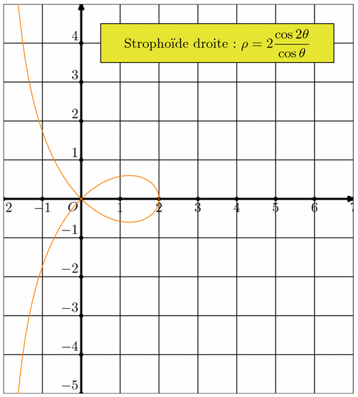 courbes001.mp (figure 11)