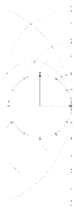 cercletrigo.mp (figure 1)