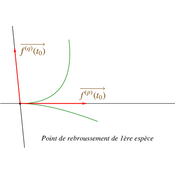/courbes/cours_param_01/.png