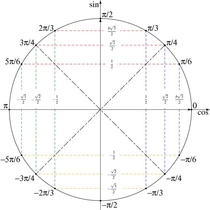 cuzn37 surface Blank en D/écoupe B /& T m/étal t/ôle 1,0/mm d/épaisseur en laiton ms63/