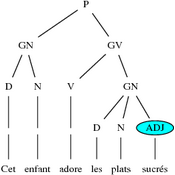 /tutoriel/tree_02/.png