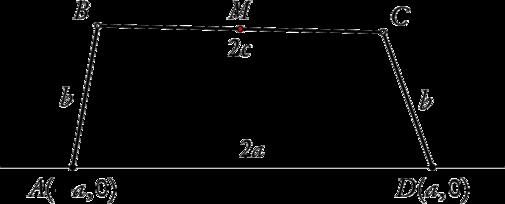 Metapost courbes de watt - C est la watt ...